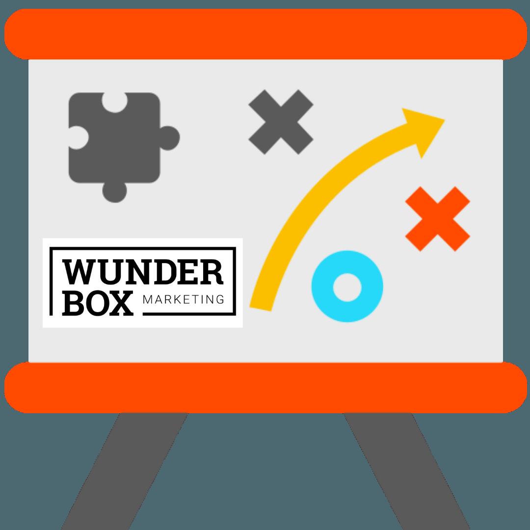 Social Media Strategie Wunderbox Marketing