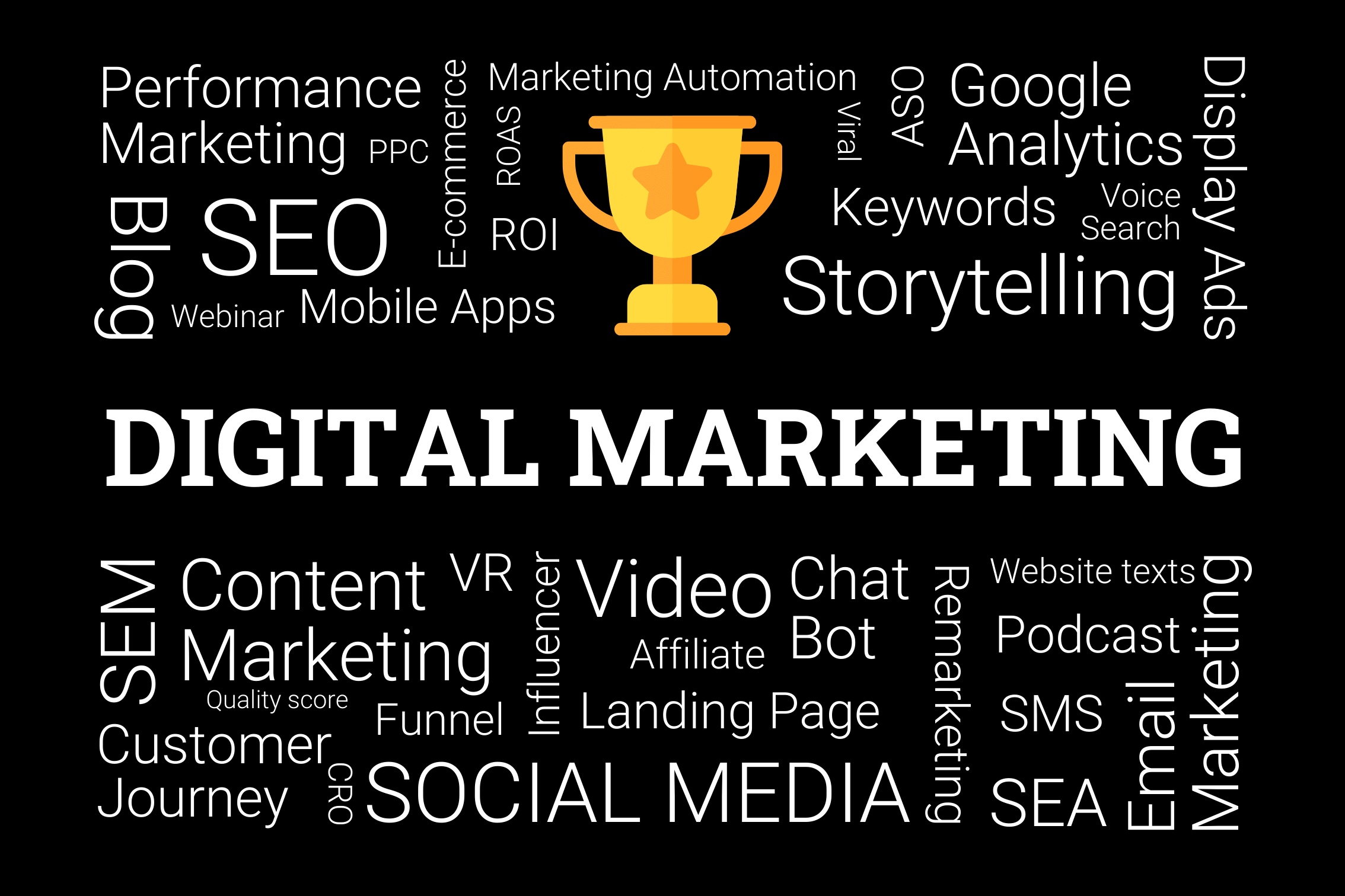 Digital Marketing Word Cloud von Wunderbox Marketing