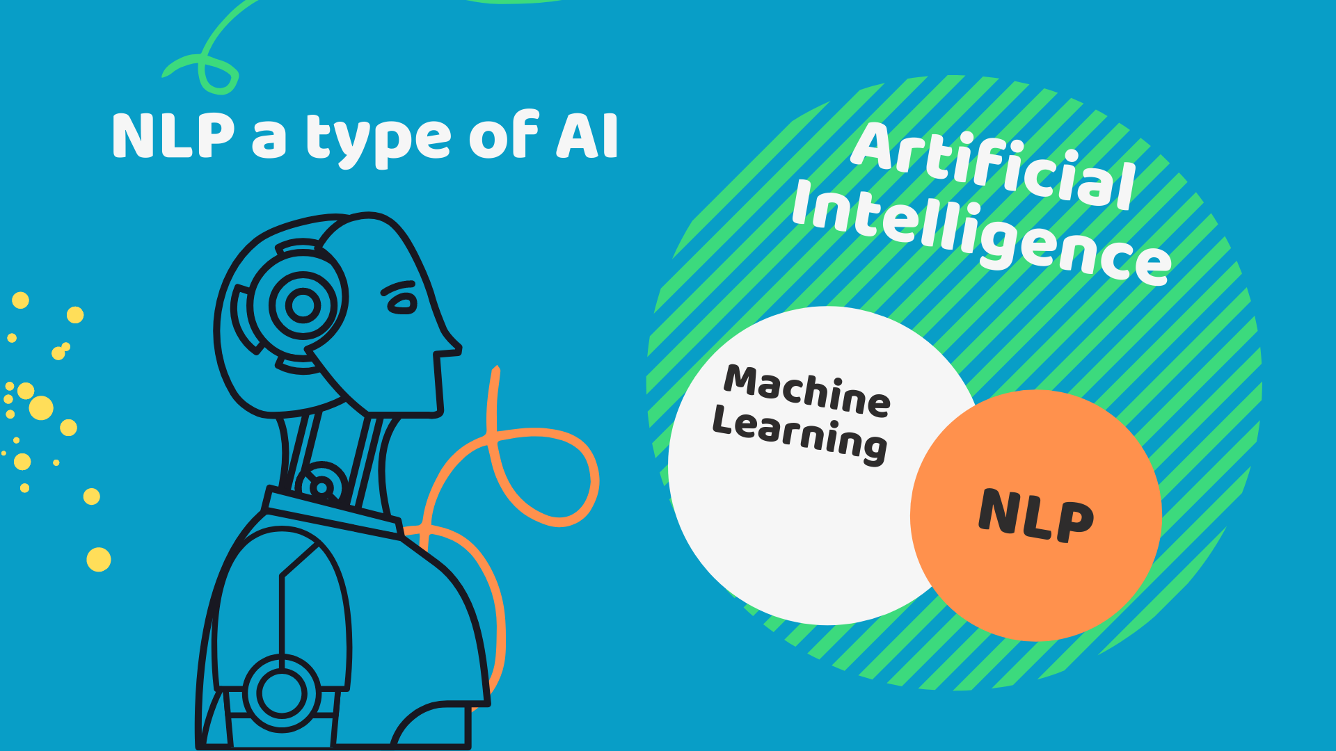 AI in chatbot