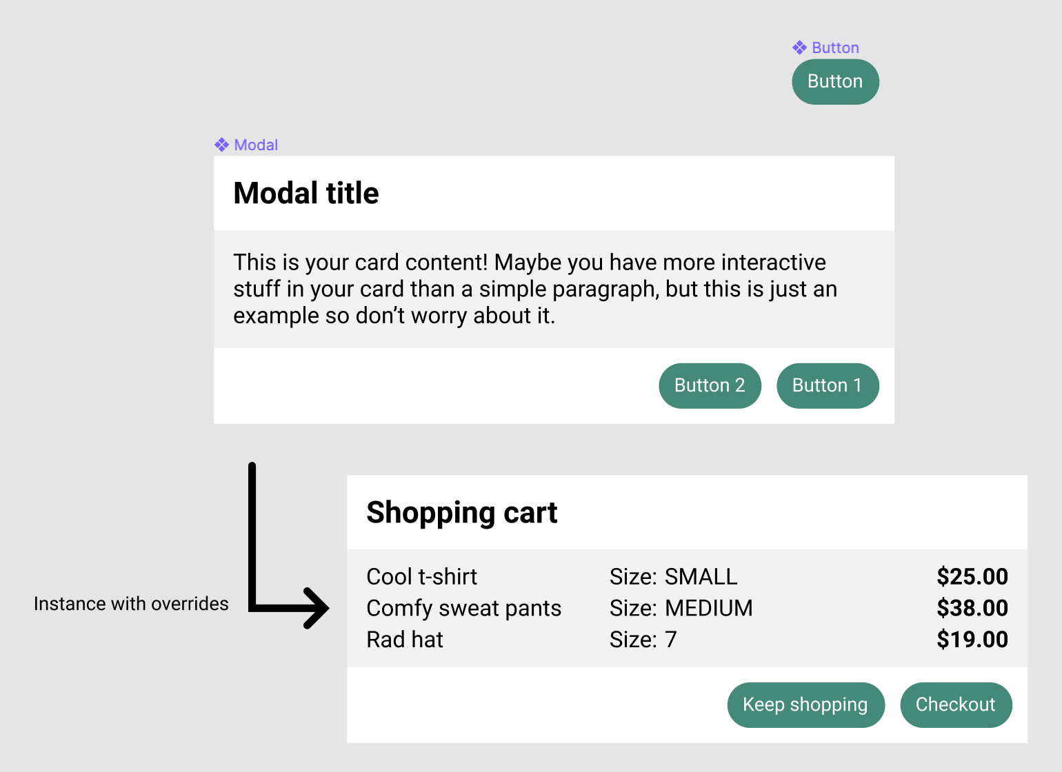 An instance of the modal component with overrides applied