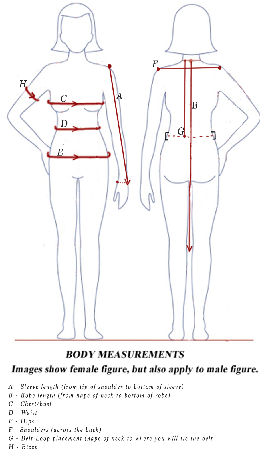 A picture showing a drawing of the back and front of a human body and which measurements are necessary for a custom robe