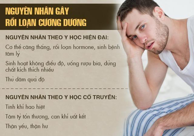 8 nguyên nhân rối loạn cương dương không phải ai cũng biết