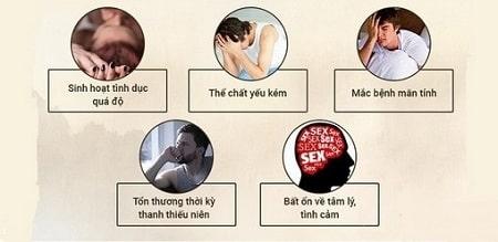 [ TỔNG HỢP ] 7 nguyên nhân liệt dương nam giới nên biết ngay để phòng tránh