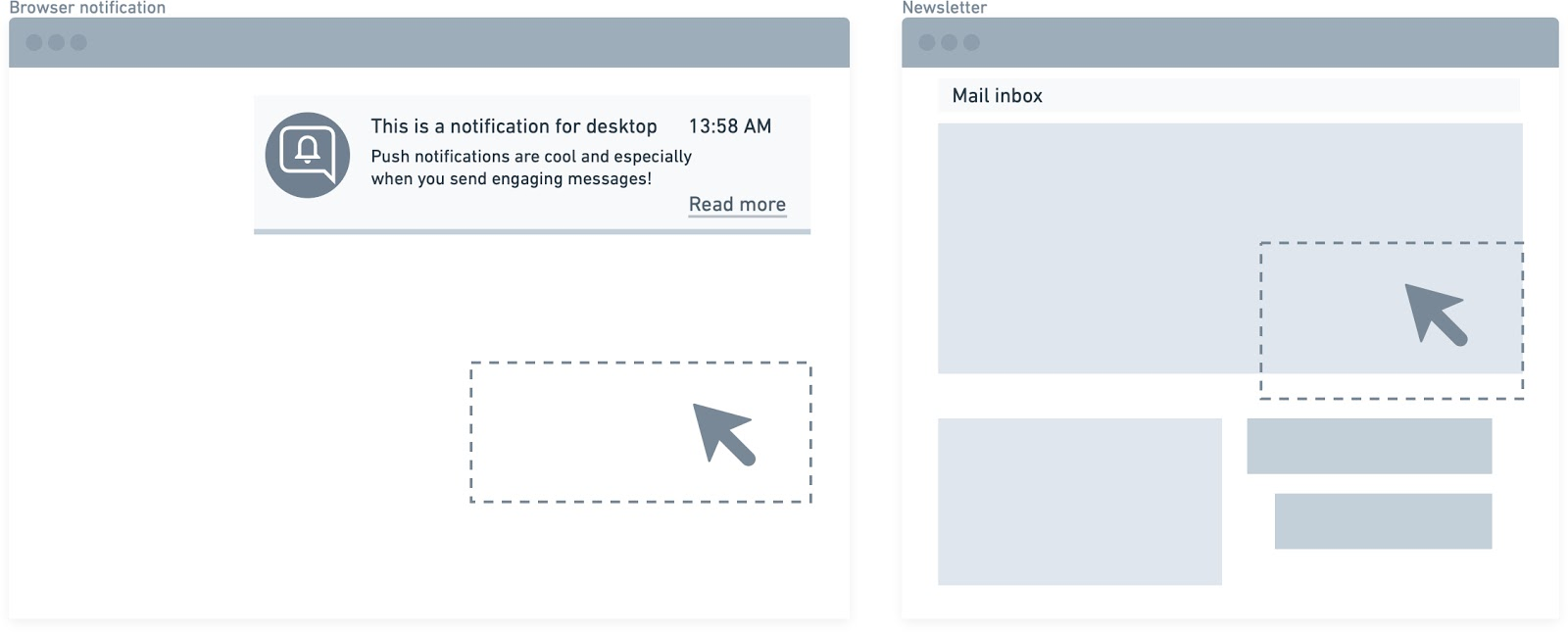 Push notification marketing vs email marketing