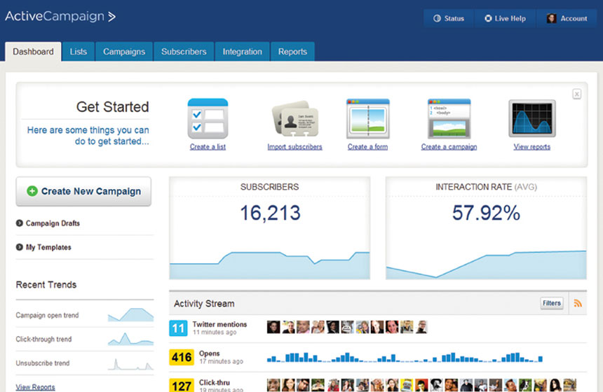 Screenshot of Activecampaign dashboard BigCommerce App
