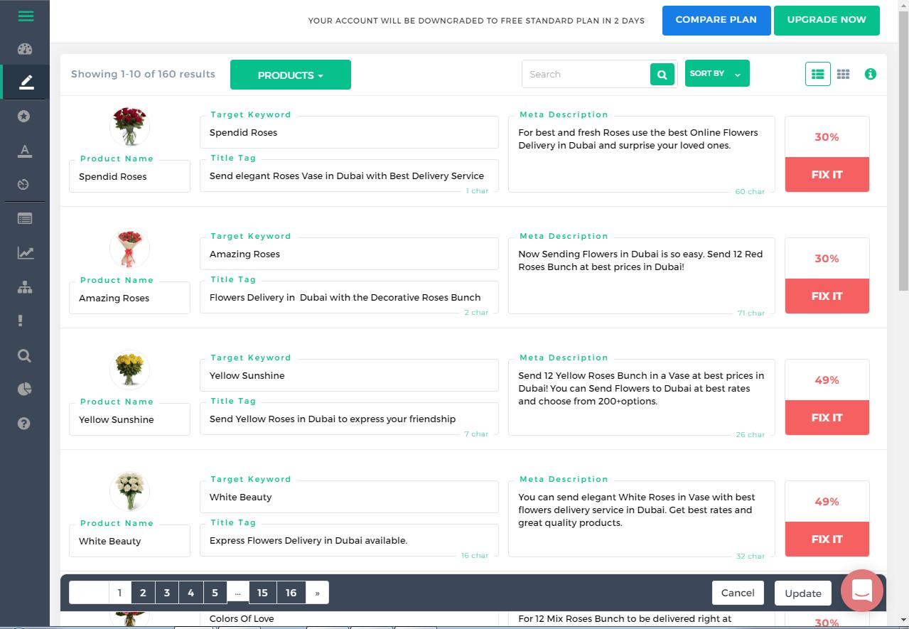Screenshot of FavSEO dashboard BigCommerce app