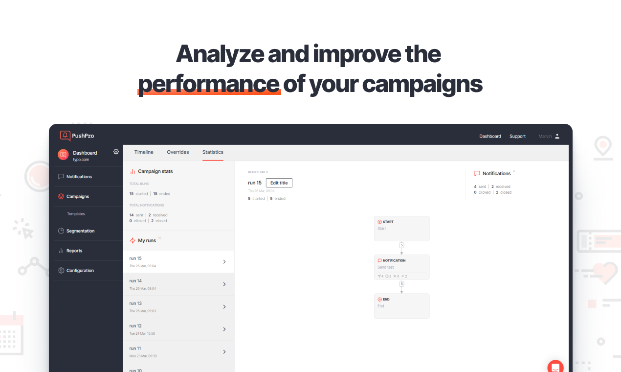 Analyze and improve the performance of your campaigns