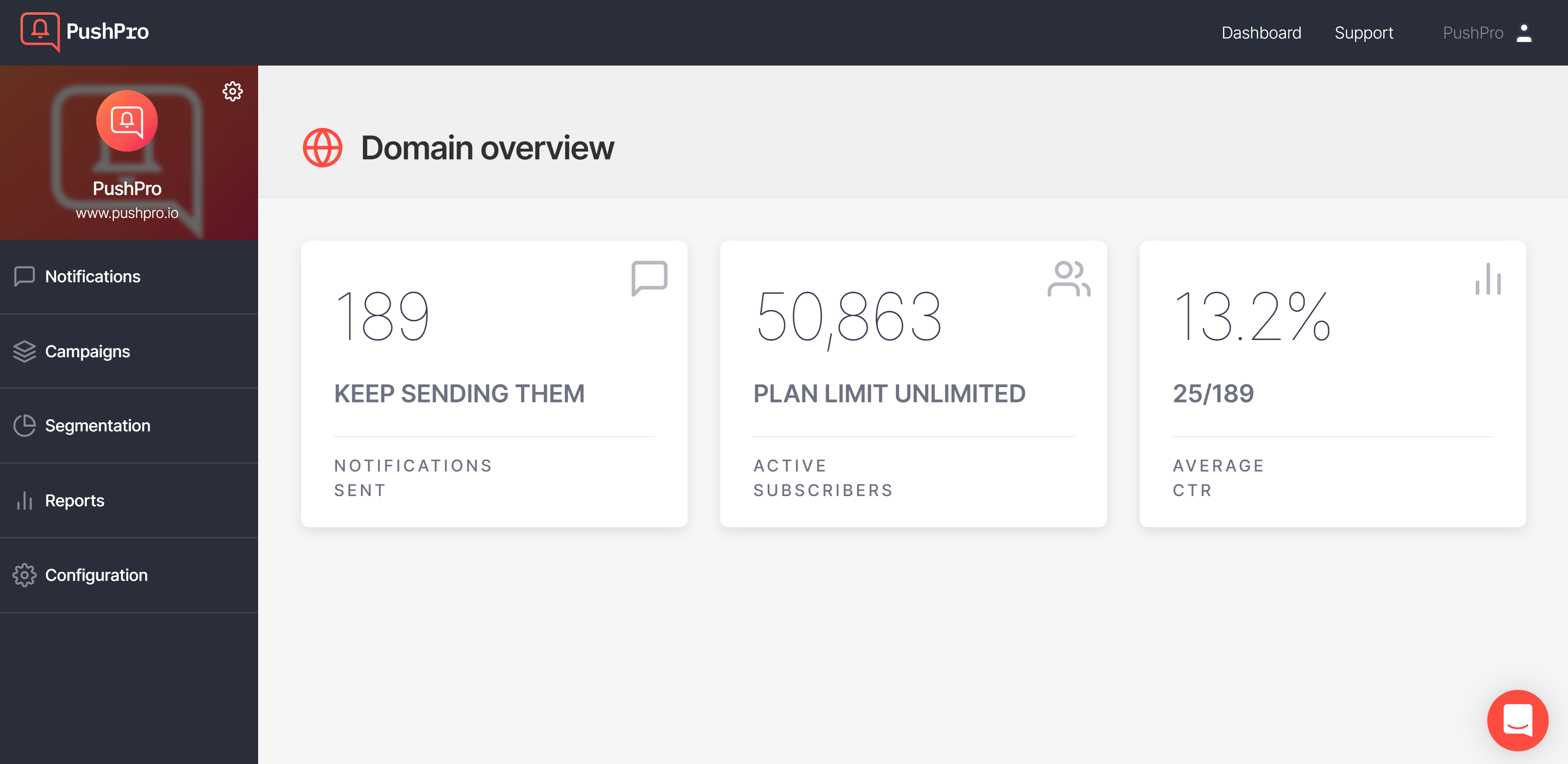 Screenshot of domain overview in the PushPro portal. Here you can find the number of sent notifications, of subcribers, and average CTR.
