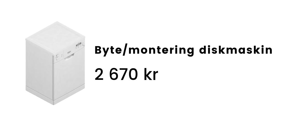 Byte/montering diskmaskin