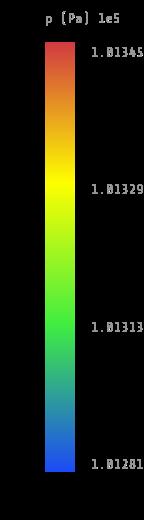 Indice de presion