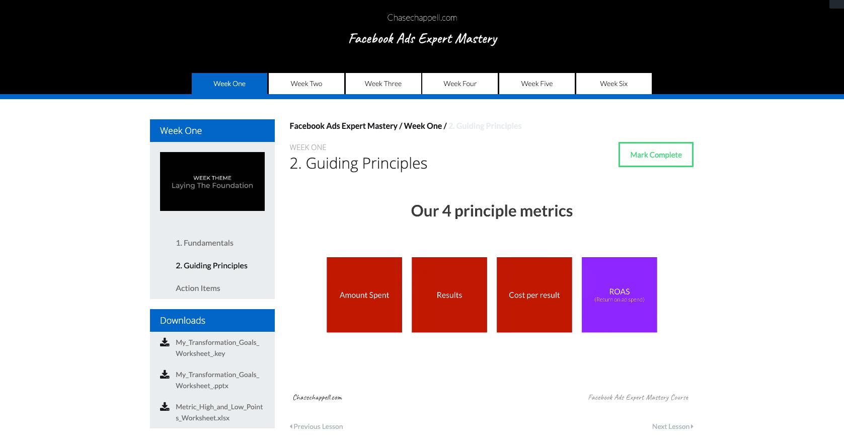 Facebook Ad 4 principle metrics