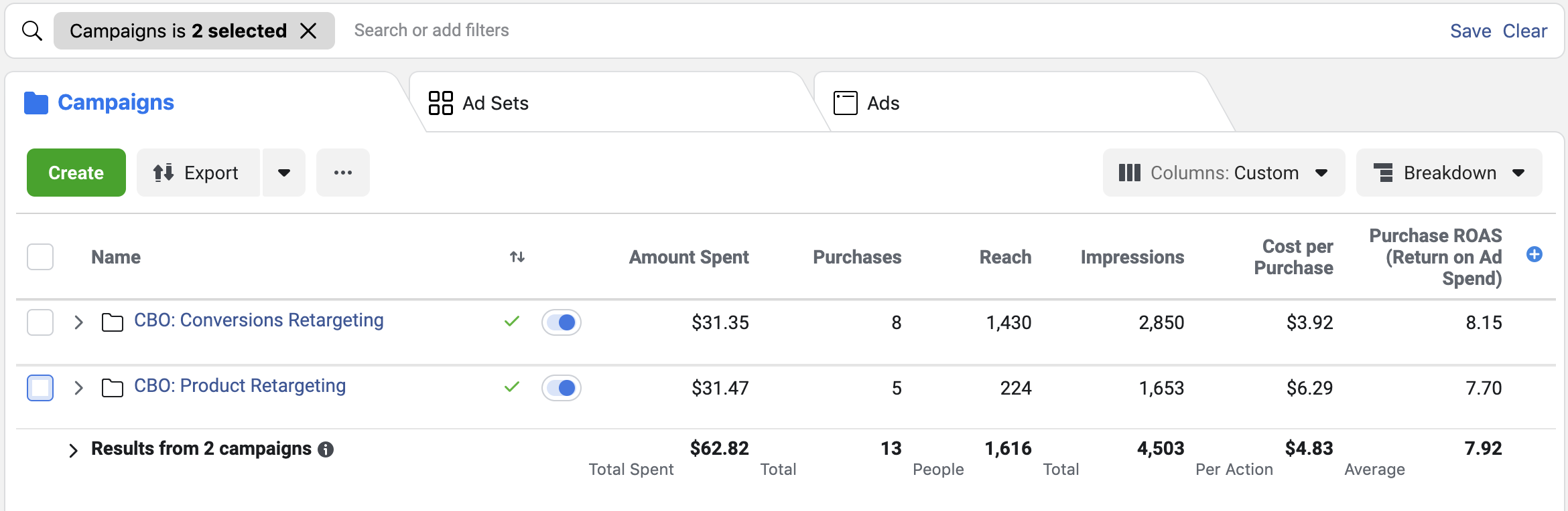 eCommerce campaign budget optimization strategy (CBO) for Facebook Ads