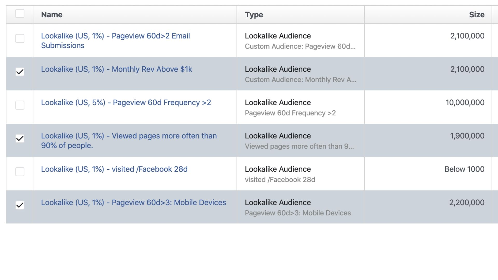 Here is how to improve Lookalike audiences so you can start getting better results with your targeting.