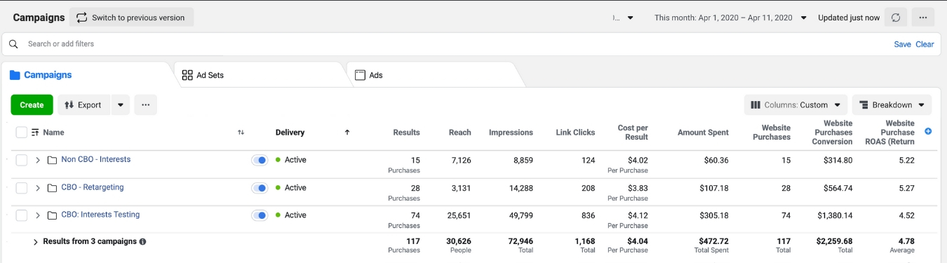 Facebook Ad eCommerce ROAS Results Example