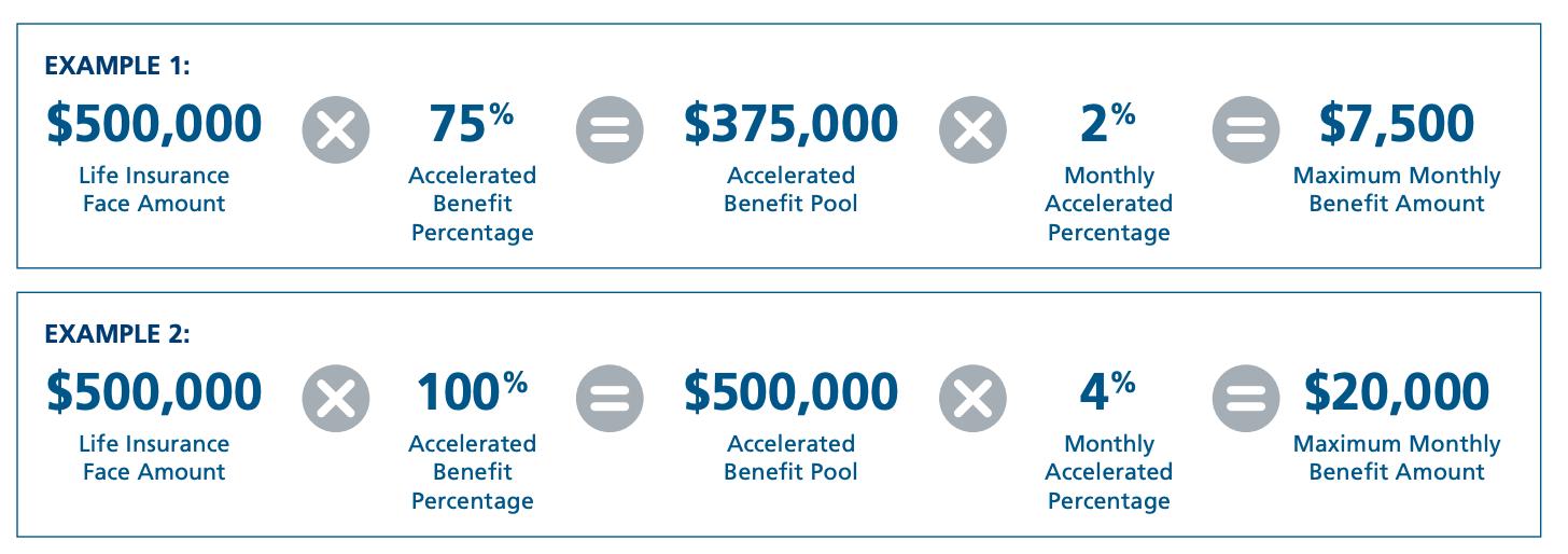 Sell John Hancock Life Insurance | New Horizons