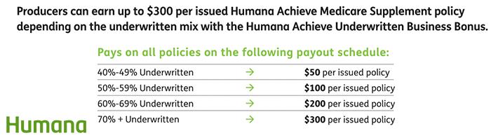 Humana Q1 2021 Medicare Supplement Cash Bonus
