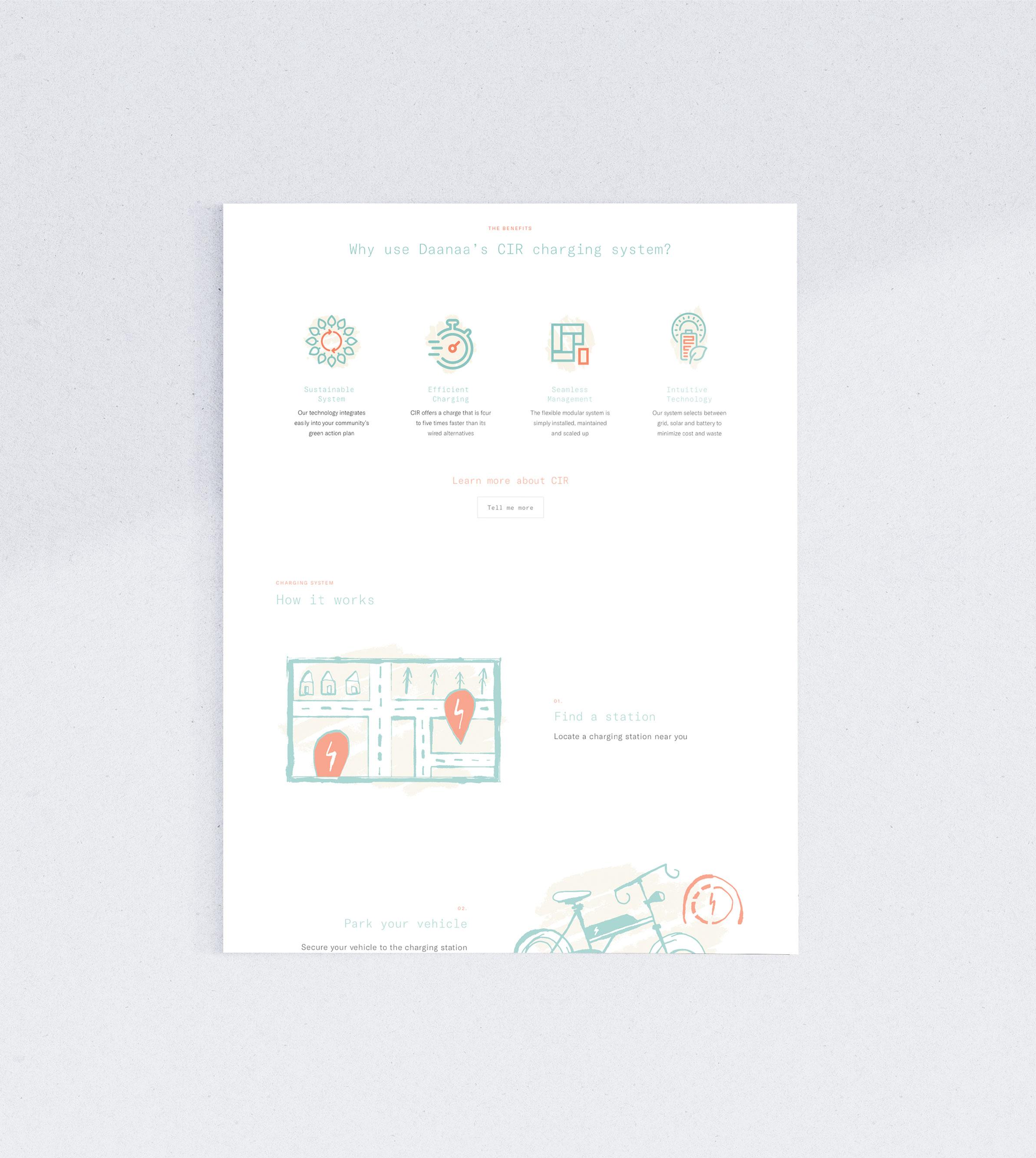 Siblings Creative Design Studio Daanaa Icons