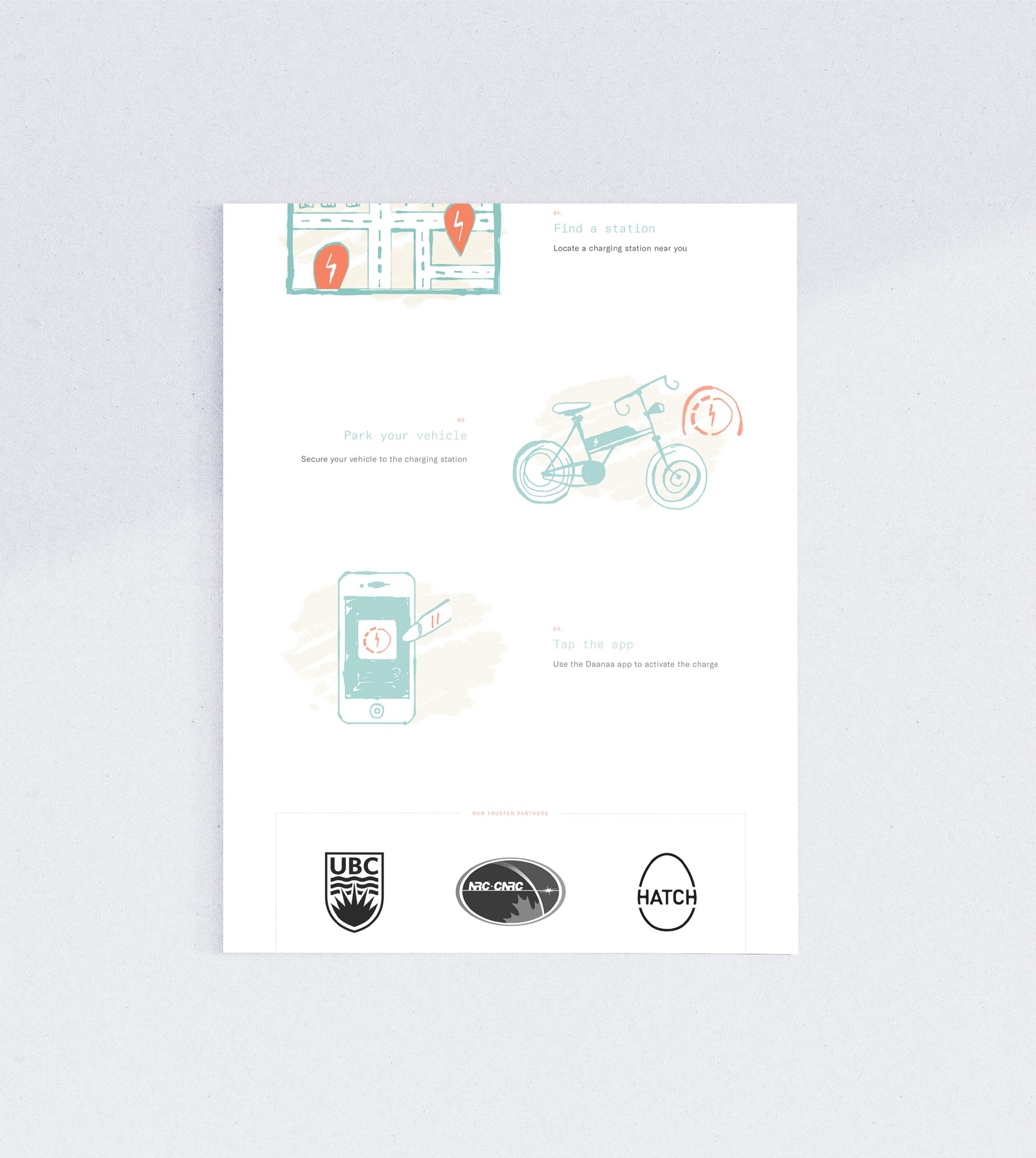 Siblings Creative Design Studio Daanaa Illustrations