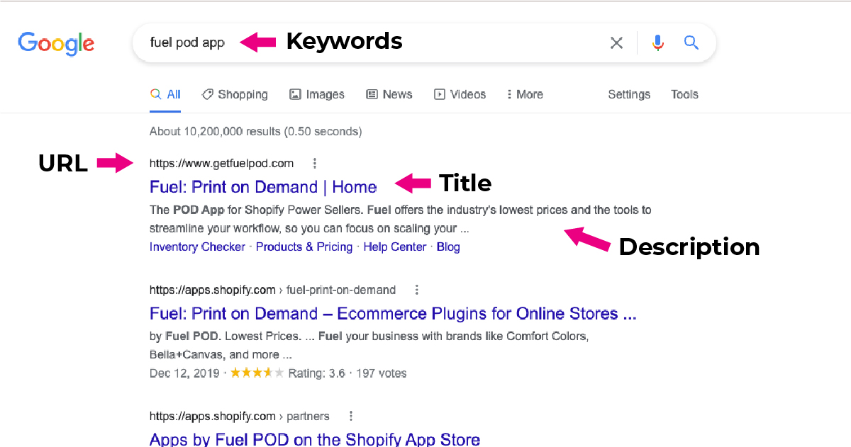 Screenshot showing titles and meta descriptions on google search results