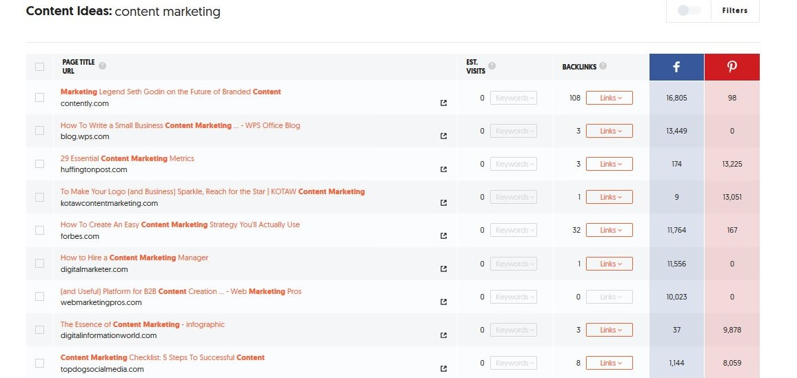 Ubersuggest for content marketing