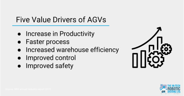 Five value drivers of AGVs