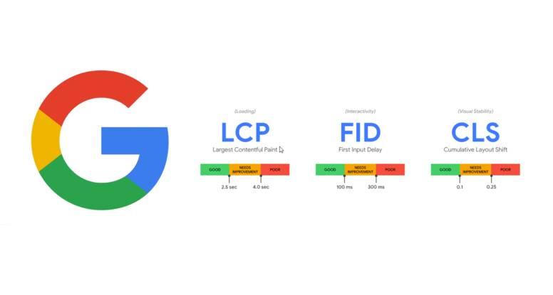 Google core web vitals metrics for 2021 Seo