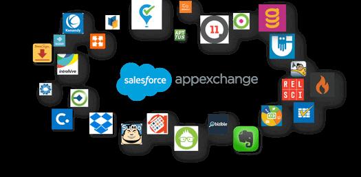 Image result for salesforce appexchange