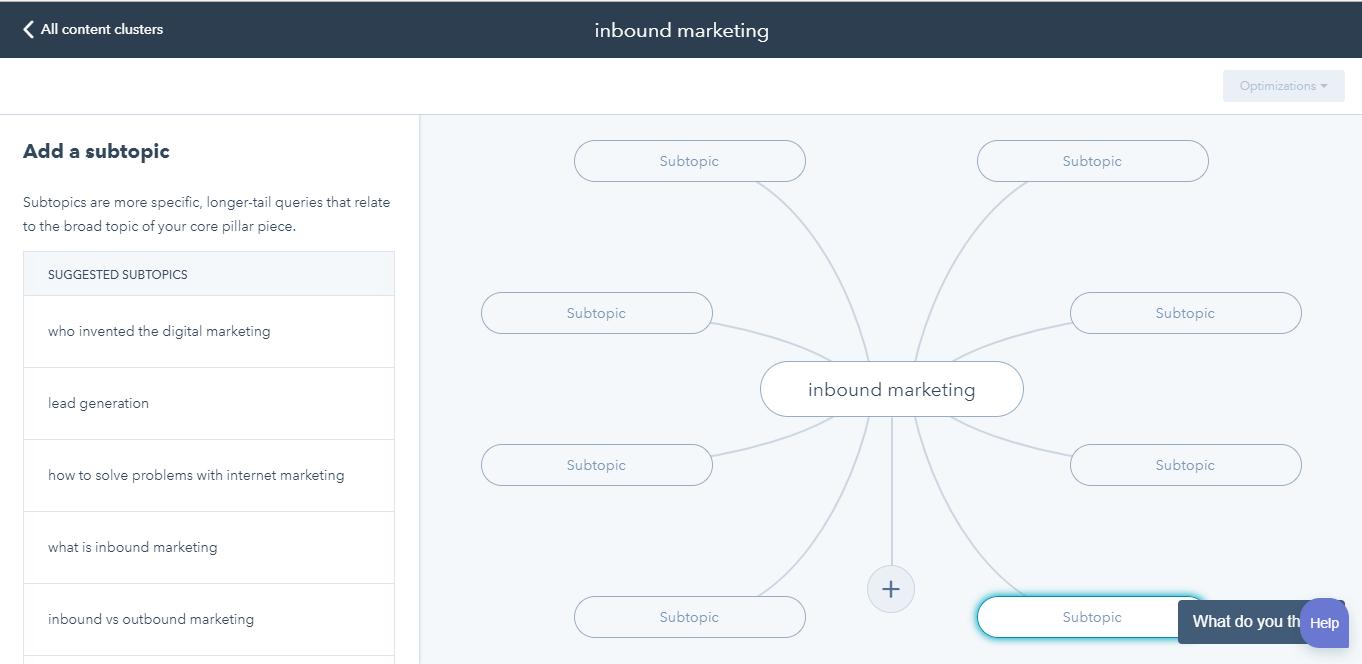 Hubspot Content Marketing Strategy