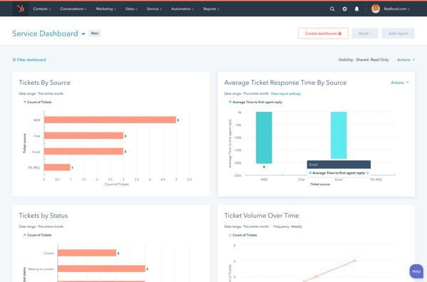 hubspot service hub reports screenshot