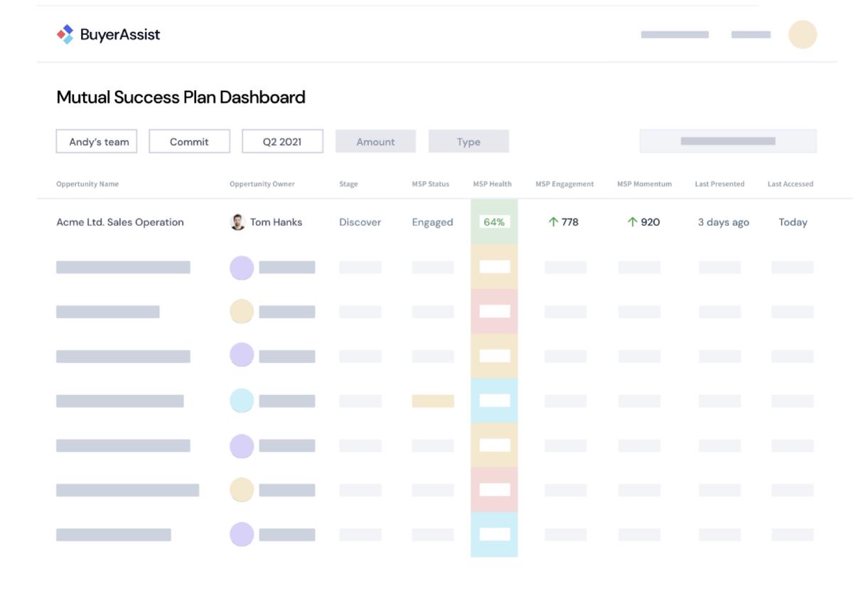 Buyerassist Buyer Data Platform