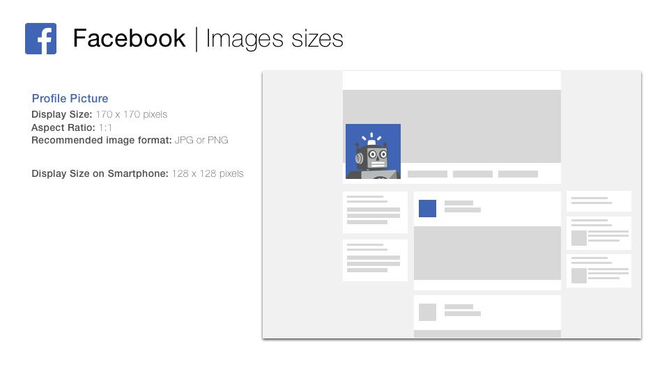 Facebook Ad size 2019