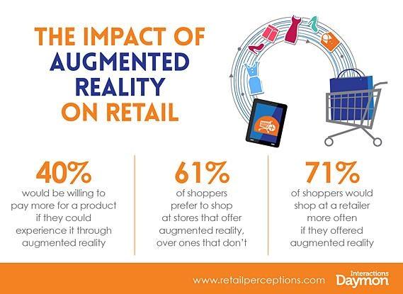 october-2016-retail-perceptions-infograpgic4