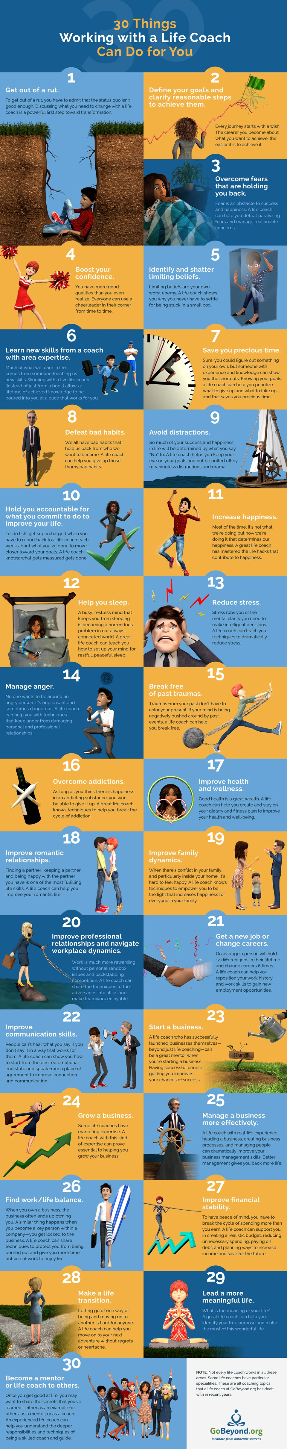 30 Things Working with a Life Coach Can Do for You Infographic