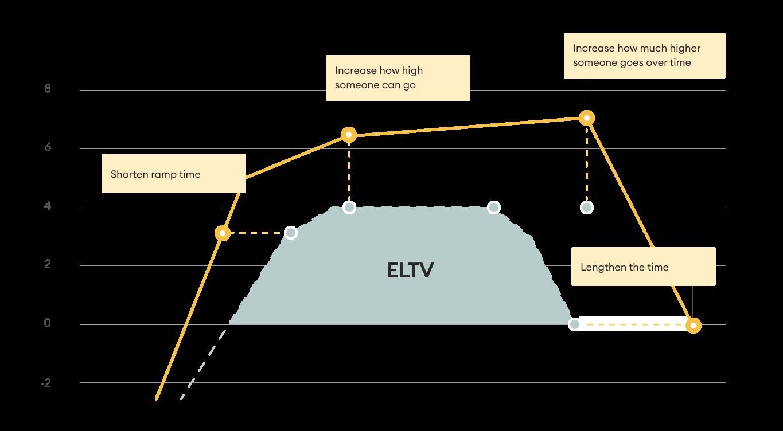 eltv202001