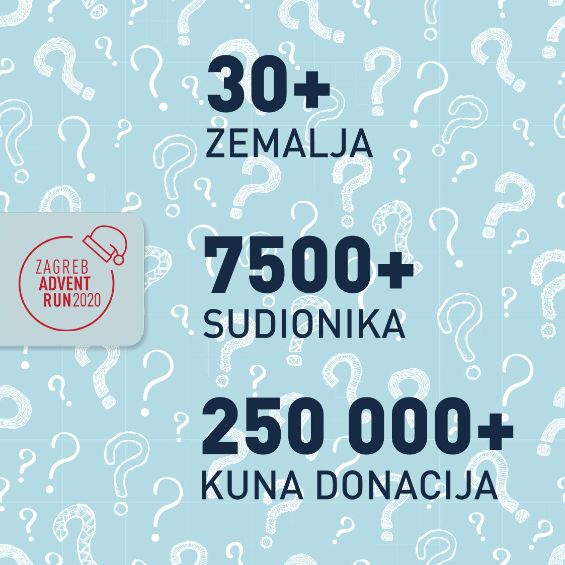 Zagreb Advent Run in numbers