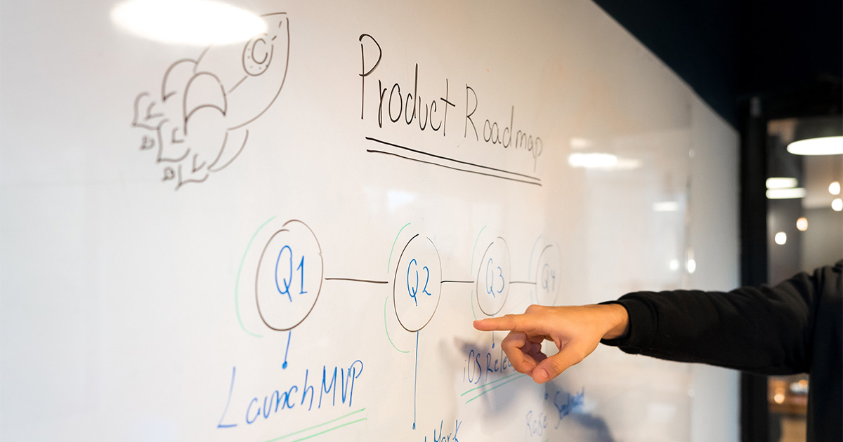 How To Create & Prioritize a Product Roadmap