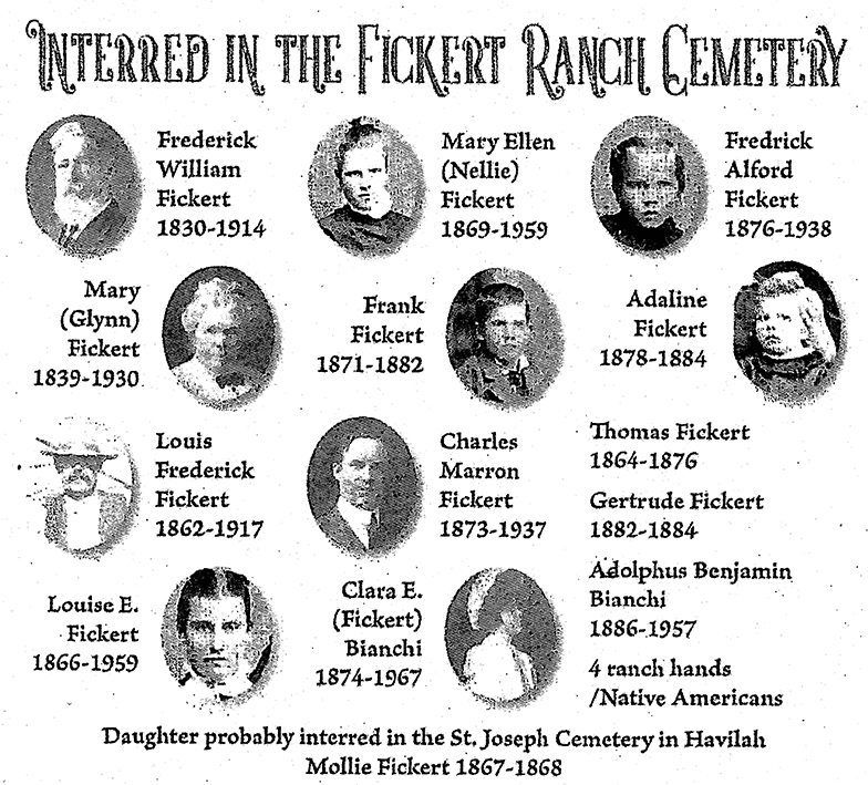 A photo of all fickert family members buried in the ranch cemetery, with dates of birth and death
