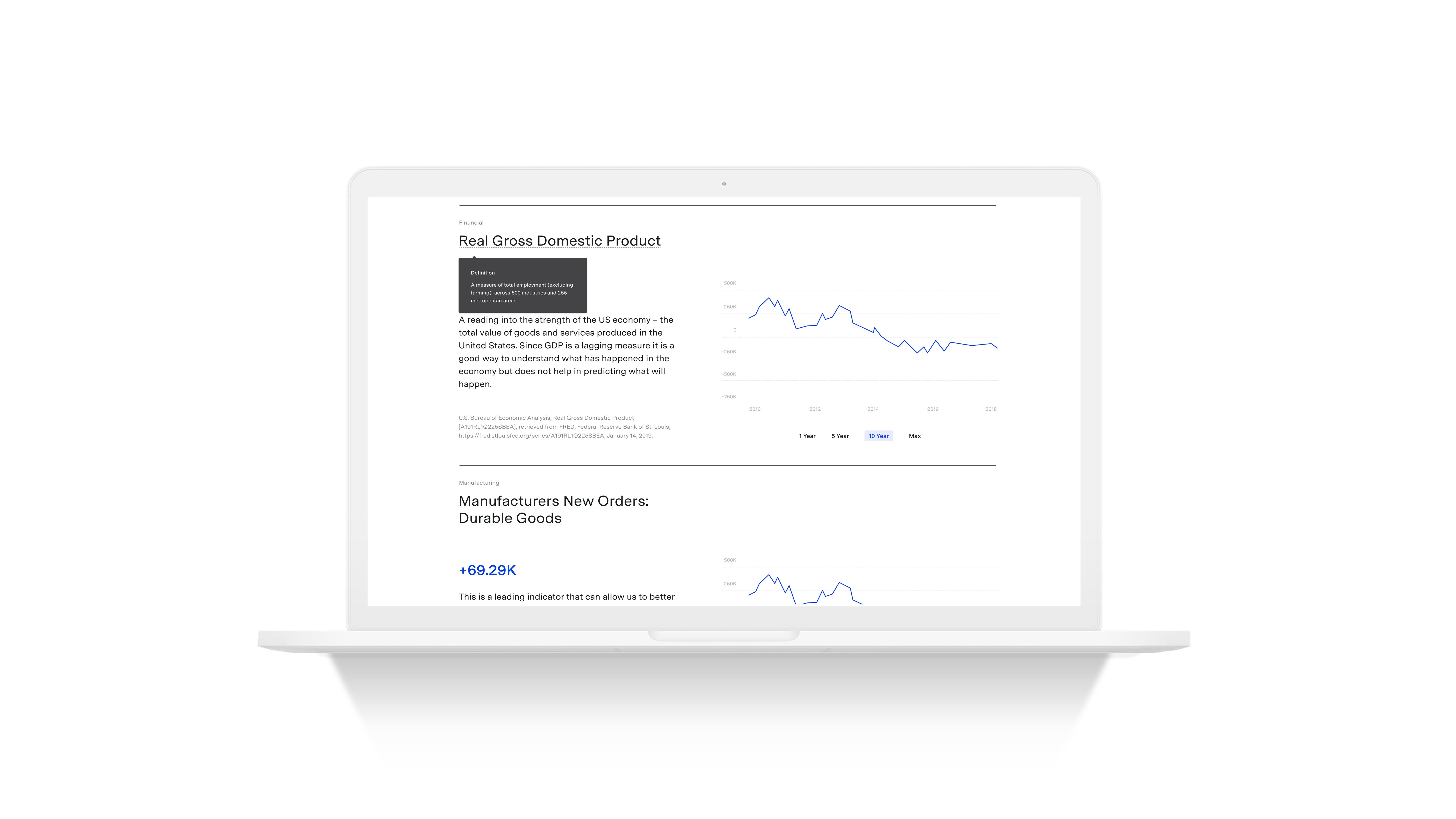 FormulaFolios website: Economic Indicators page