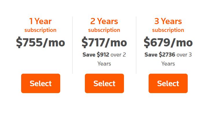 FindLaw-premium-profiles-denver-legal-marketing