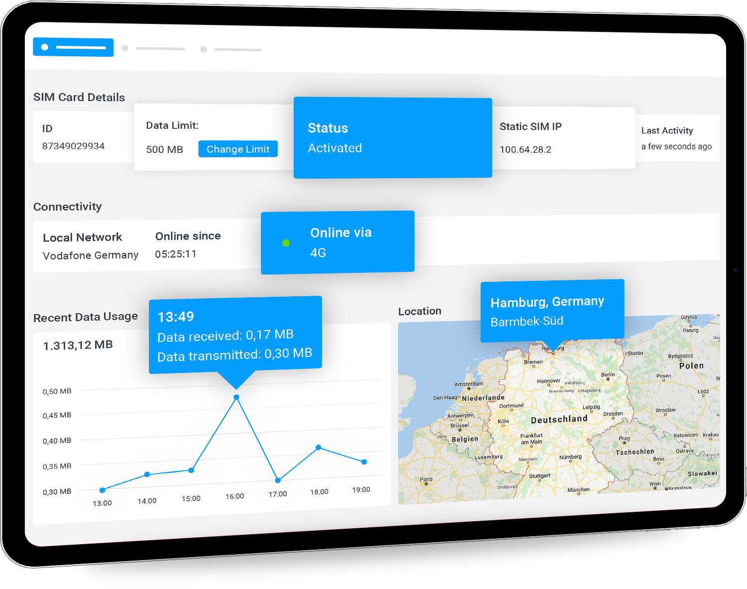 M2M SIM management in real time - in the wherever SIM customer portal