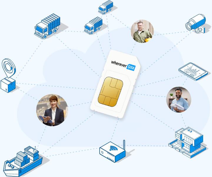 M2M SIM von wherever SIM – Alle Netze mit einer SIM-Karte