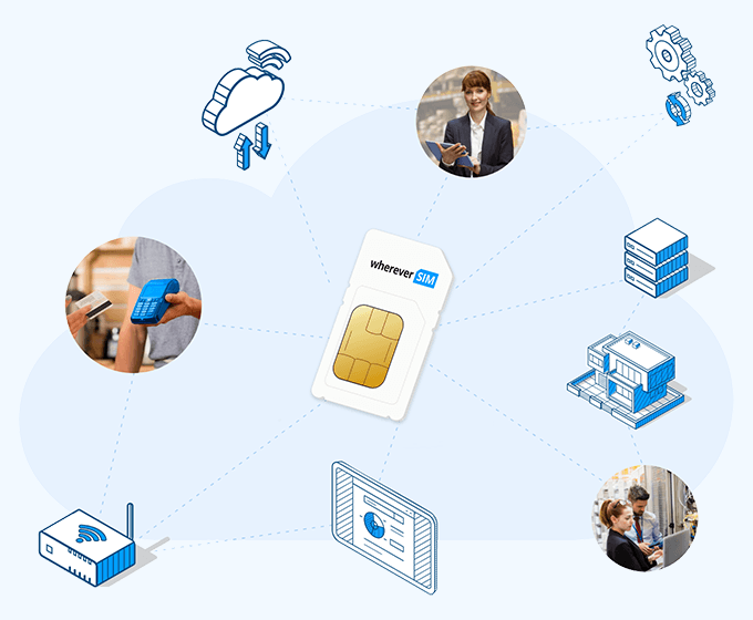 The SIM Card for Payment Terminals and Vending Machines