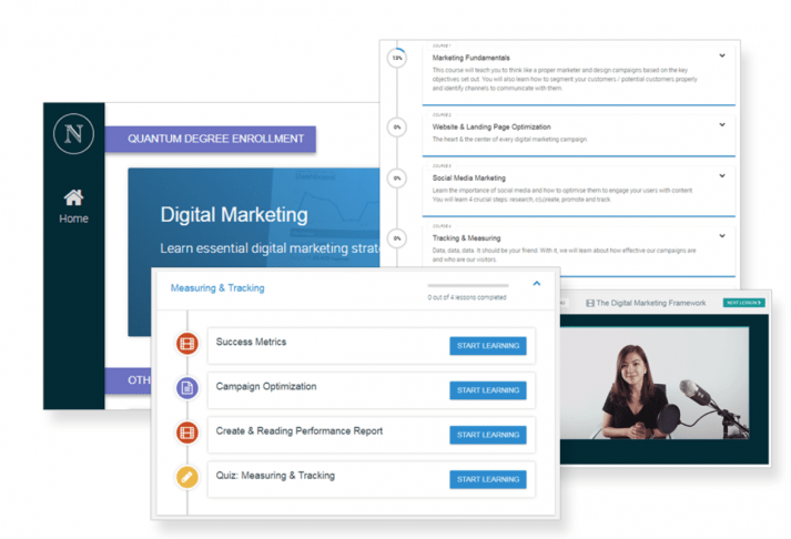 digital marketing quantum degree platform review