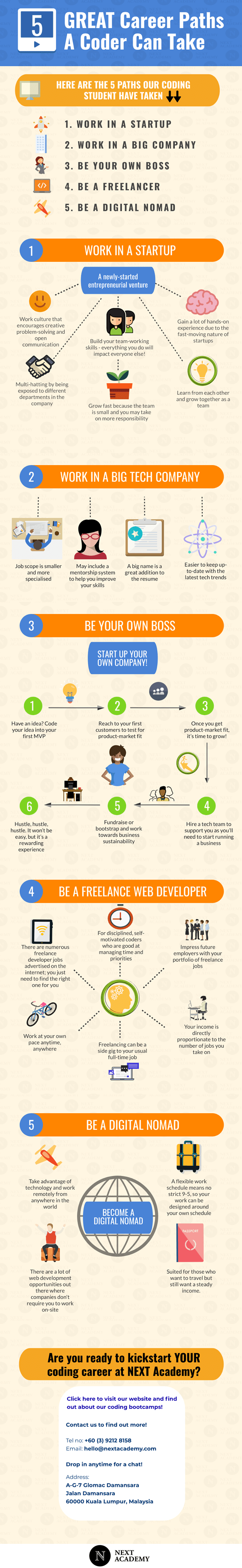 5 great career paths a coder can take infographic