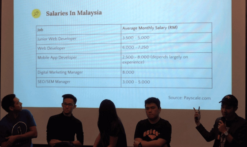 Josh Teng, founder of NEXT Academy sharing about software developer salaries in Malaysia on NEXT Academy open day in 2017