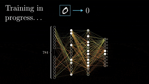 An illustration of how algorithm can recognize pattern and learn from it to analyze data