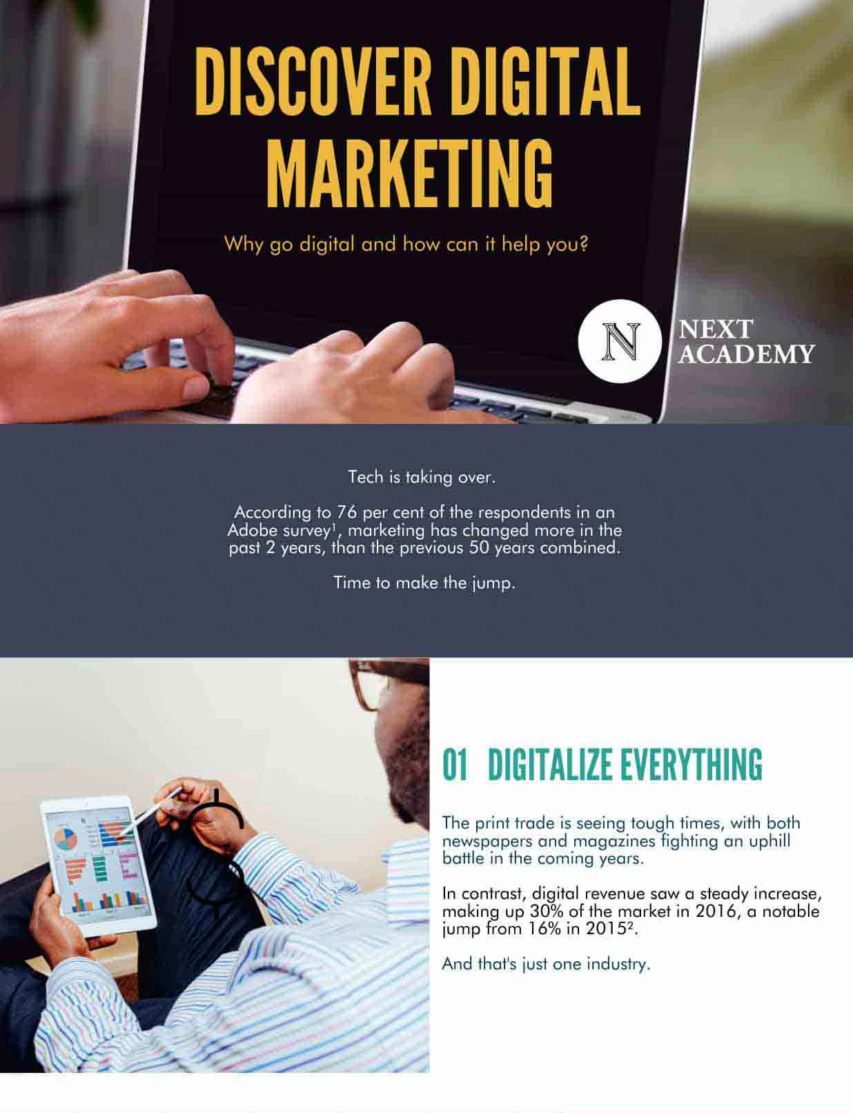 Infographic about why business should go and try digital marketing part 1