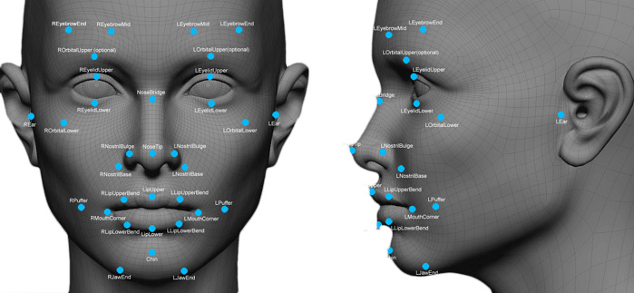 How Faceapp recognizes human face