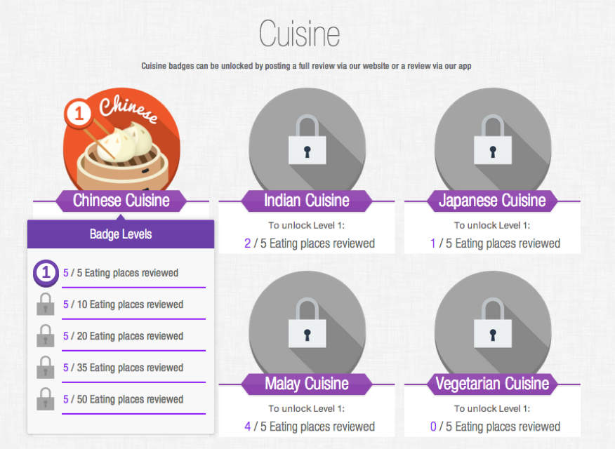 Badges with five cuisine types that are earned for reviews