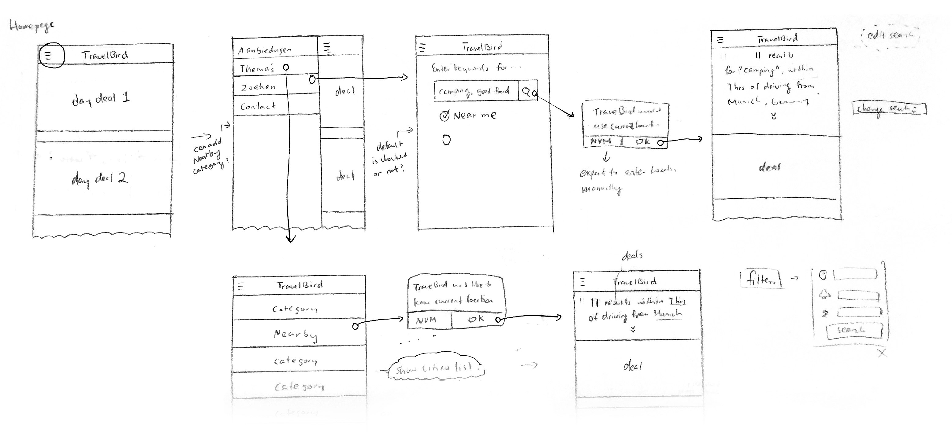 Wireframe sketches by UX designer Amsterdam